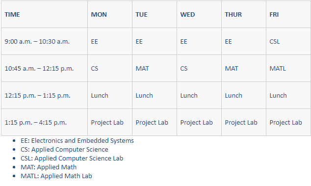 Pre-College Computer Engineering Schedule