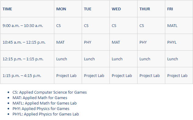 Pre-College Game Programming Schedule